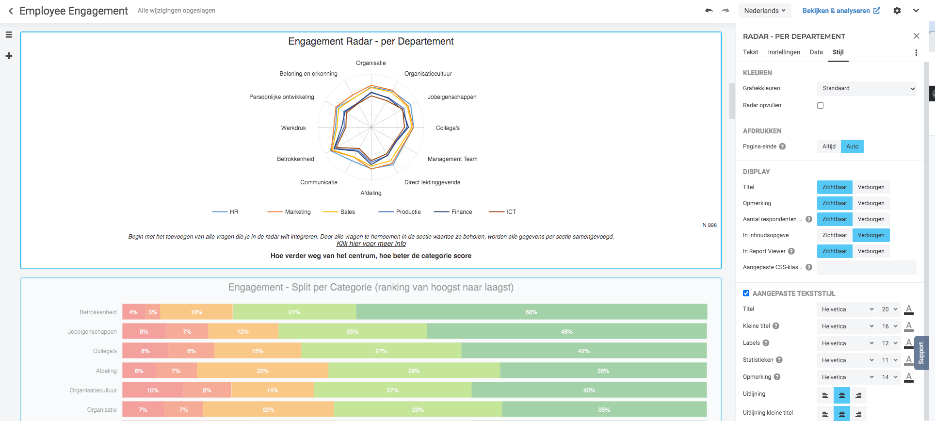 Employee-engagement-survey-report